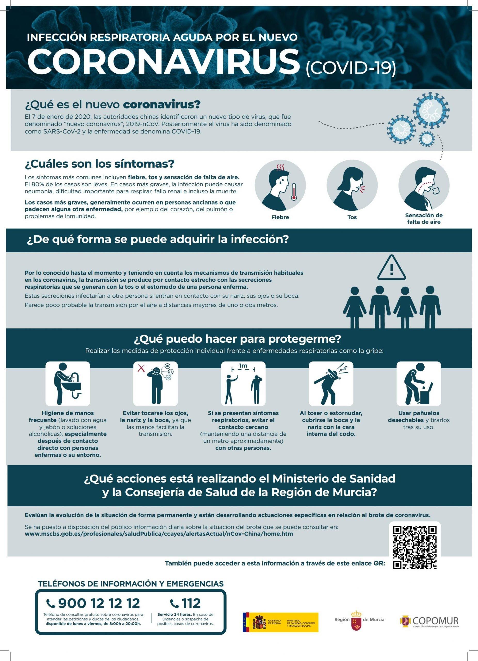 Carteles Coronavirus – Consejería de Salud